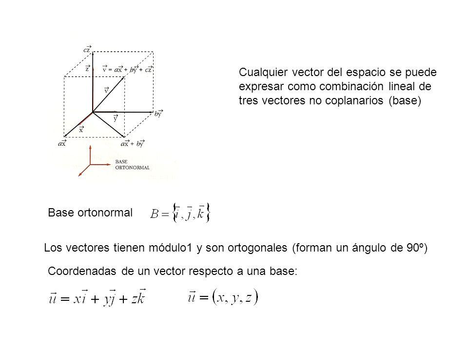Cualquier vector del espacio se puede expresar como combinación lineal de tres vectores no coplanarios (base) Base ortonormal Los vectores tienen módu