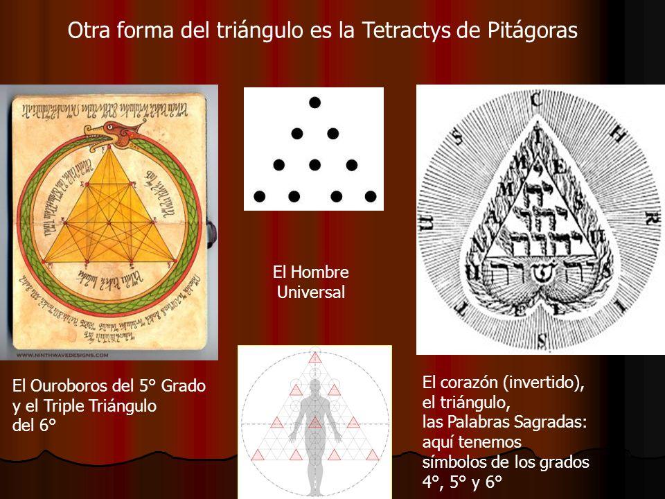 Otra forma del triángulo es la Tetractys de Pitágoras El Ouroboros del 5° Grado y el Triple Triángulo del 6° El corazón (invertido), el triángulo, las