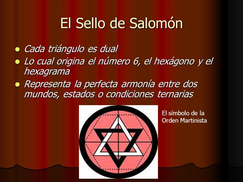 El Sello de Salomón Cada triángulo es dual Cada triángulo es dual Lo cual origina el número 6, el hexágono y el hexagrama Lo cual origina el número 6,