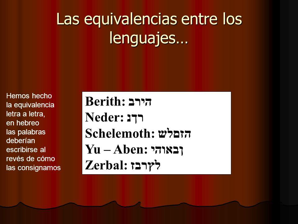 Las equivalencias entre los lenguajes… Berith: הירב Neder: רךנ Schelemoth: הזםלש Yu – Aben: ןבאוהי Zerbal: לץרבז Hemos hecho la equivalencia letra a l