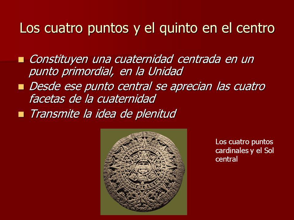 Los cuatro puntos y el quinto en el centro Constituyen una cuaternidad centrada en un punto primordial, en la Unidad Constituyen una cuaternidad centr