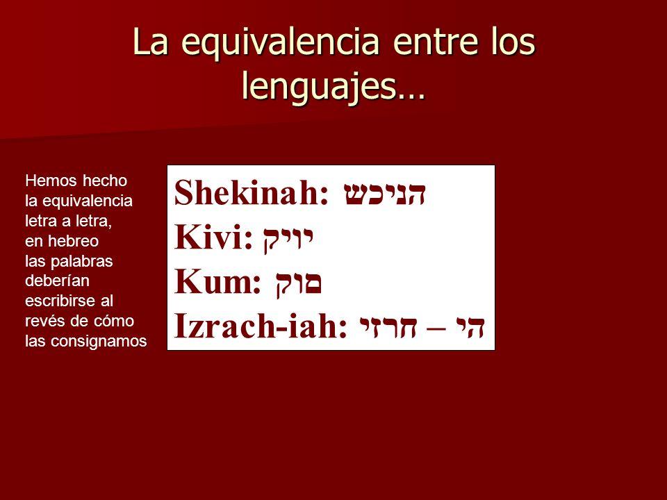 La equivalencia entre los lenguajes… Shekinah: הניכש Kivi: יויק Kum: םוק Izrach-iah: הי – חרזי Hemos hecho la equivalencia letra a letra, en hebreo la