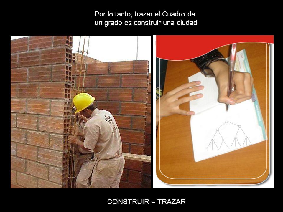 Por lo tanto, trazar el Cuadro de un grado es construir una ciudad CONSTRUIR = TRAZAR