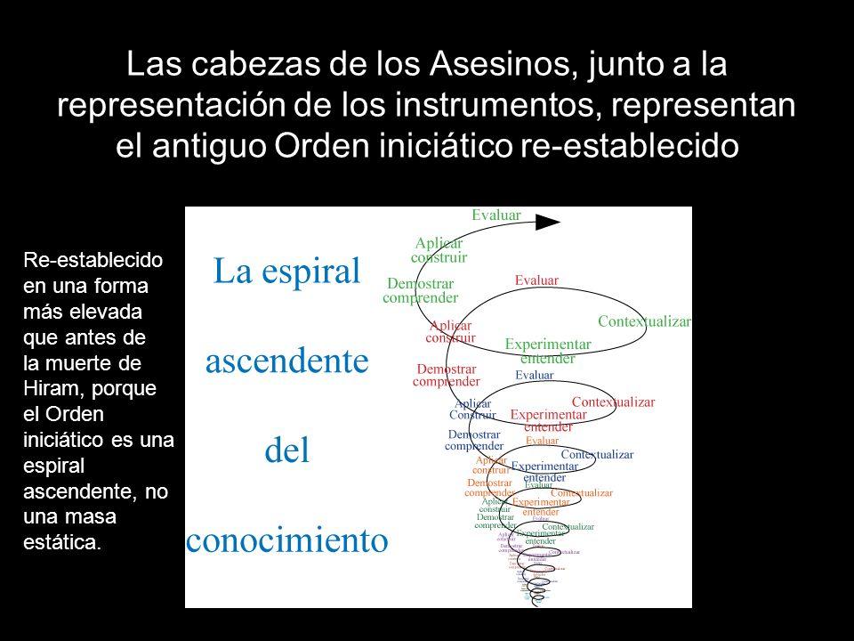 Las cabezas de los Asesinos, junto a la representación de los instrumentos, representan el antiguo Orden iniciático re-establecido Re-establecido en u