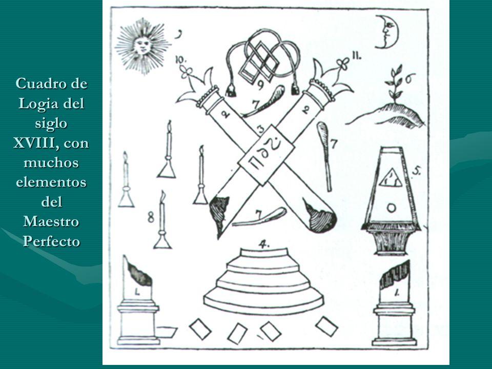 Cuadro de Logia del siglo XVIII, con muchos elementos del Maestro Perfecto
