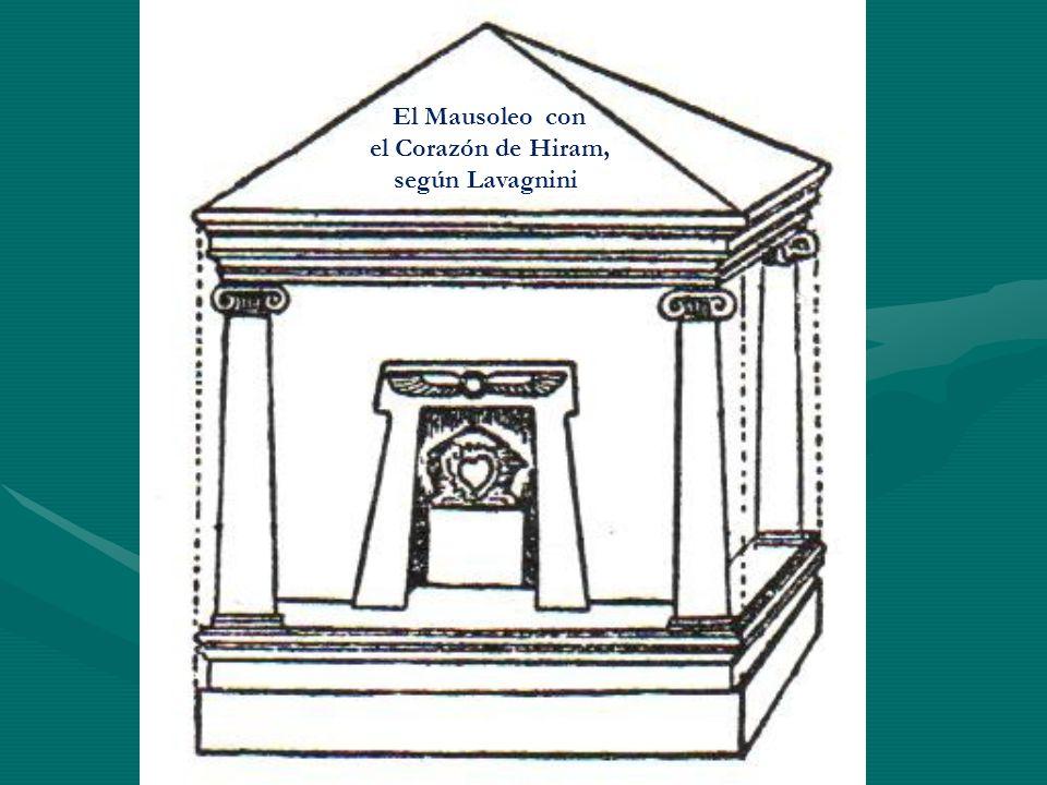 Antes de que la Logia se cierre los miembros admiran la tumba (de Hiram).