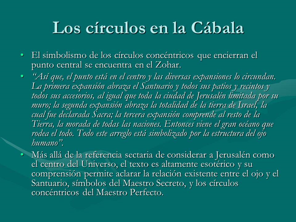 Los círculos en la Cábala El simbolismo de los círculos concéntricos que encierran el punto central se encuentra en el Zohar.El simbolismo de los círc