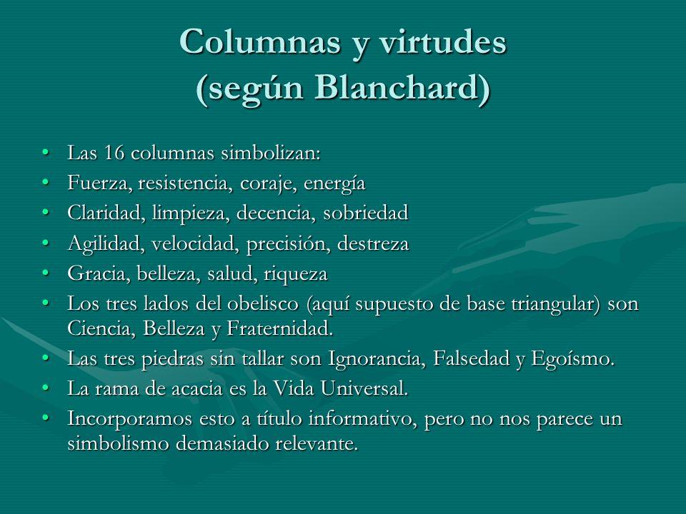 Columnas y virtudes (según Blanchard) Las 16 columnas simbolizan:Las 16 columnas simbolizan: Fuerza, resistencia, coraje, energíaFuerza, resistencia,