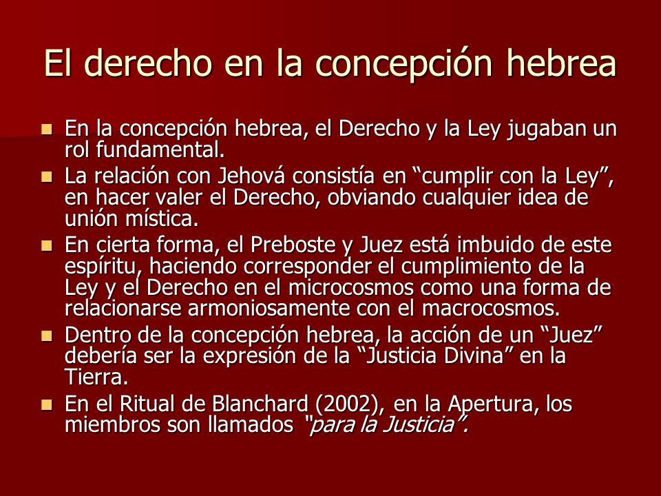 El derecho en la concepción hebrea En la concepción hebrea, el Derecho y la Ley jugaban un rol fundamental. En la concepción hebrea, el Derecho y la L