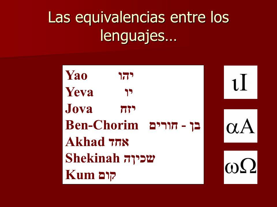 Las equivalencias entre los lenguajes… Yao יהו Yeva יו Jova יזח Ben-Chorim בן - חורים Akhad אחד Shekinah שכיןה Kum קום