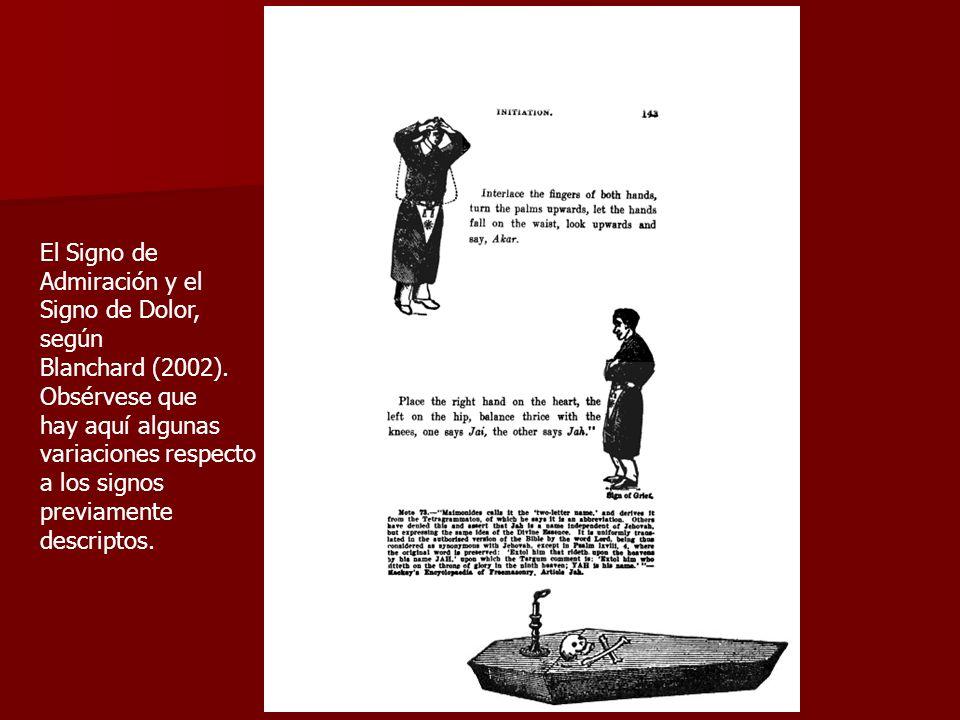 El Signo de Admiración y el Signo de Dolor, según Blanchard (2002). Obsérvese que hay aquí algunas variaciones respecto a los signos previamente descr