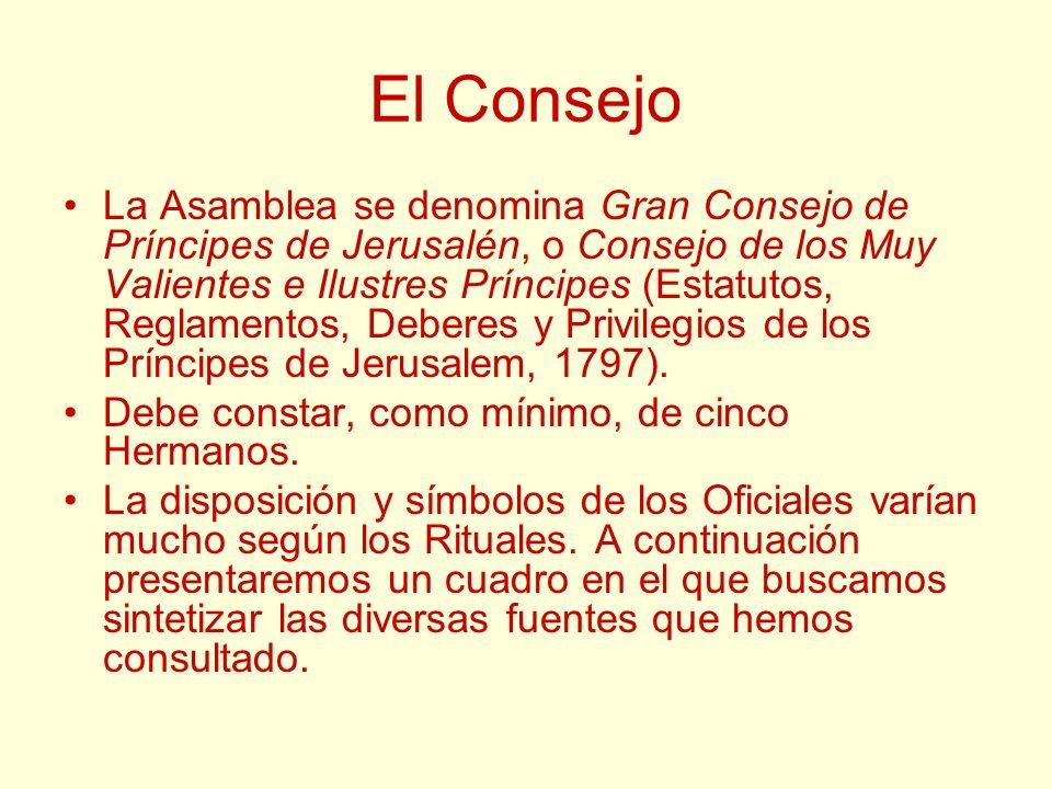 El Consejo La Asamblea se denomina Gran Consejo de Príncipes de Jerusalén, o Consejo de los Muy Valientes e Ilustres Príncipes (Estatutos, Reglamentos