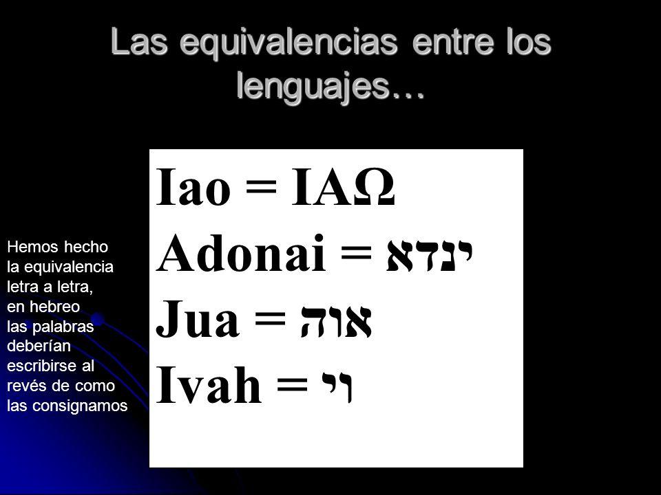 Las equivalencias entre los lenguajes… Iao = IAΩ Adonai = ינדא Jua = אוה Ivah = וי Hemos hecho la equivalencia letra a letra, en hebreo las palabras d