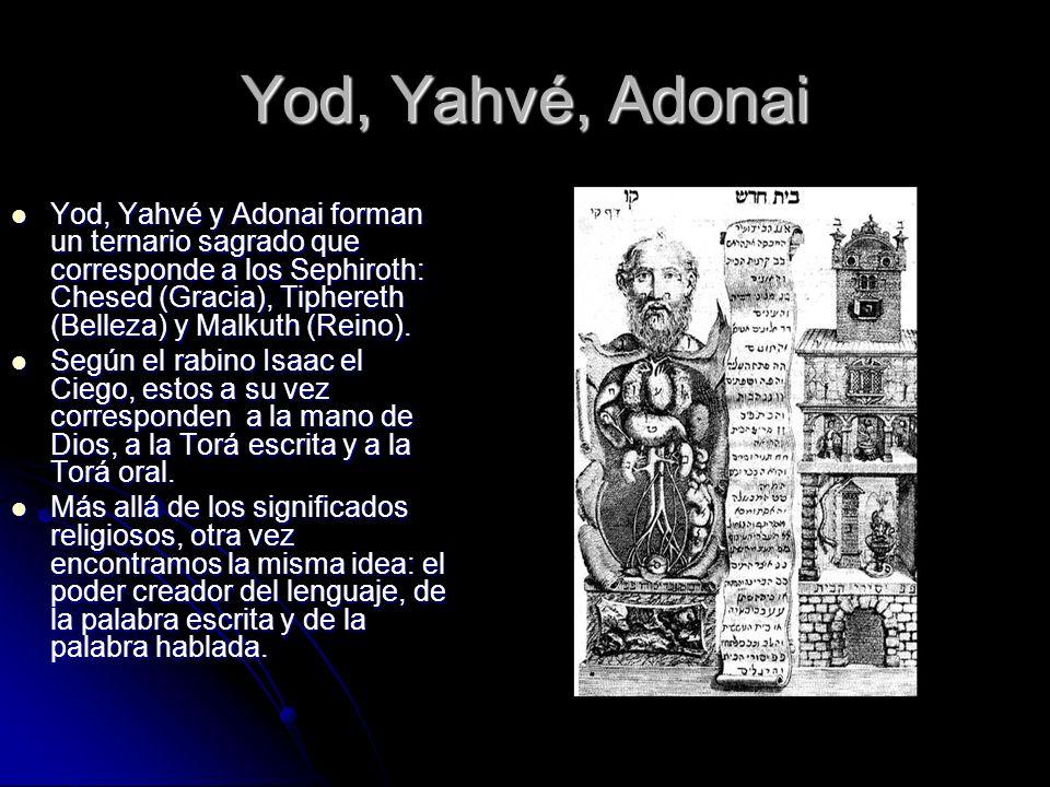 Yod, Yahvé, Adonai Yod, Yahvé y Adonai forman un ternario sagrado que corresponde a los Sephiroth: Chesed (Gracia), Tiphereth (Belleza) y Malkuth (Rei