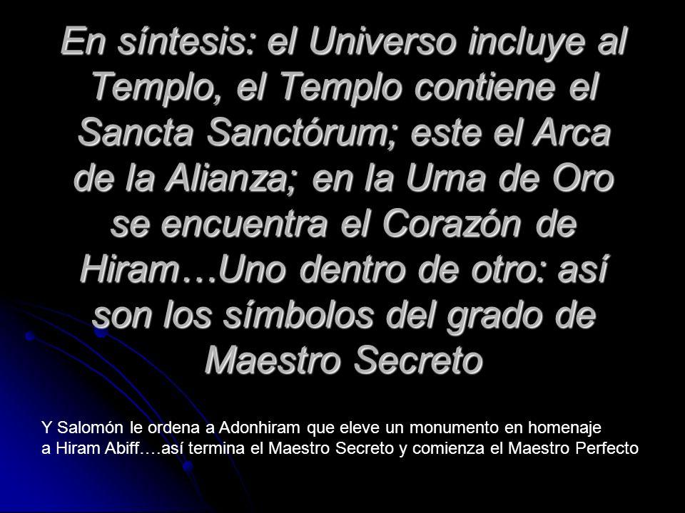 En síntesis: el Universo incluye al Templo, el Templo contiene el Sancta Sanctórum; este el Arca de la Alianza; en la Urna de Oro se encuentra el Cora