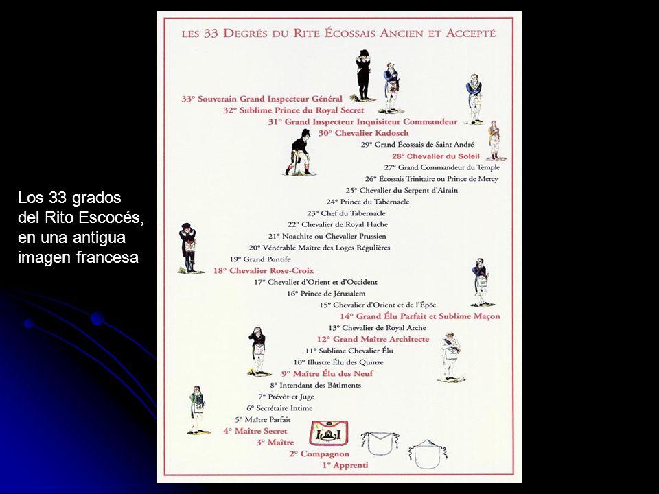 Las Palabras Sagradas Hay bastante confusión; los Rituales de América Latina dan: Yod, Adonai, Ivah Hay bastante confusión; los Rituales de América Latina dan: Yod, Adonai, Ivah El Ritual de Dalchó (1801) indica: Joha, Adonai, Jua El Ritual de Dalchó (1801) indica: Joha, Adonai, Jua Pike da Jua, Adonai, Jea, Iao Pike da Jua, Adonai, Jea, Iao El Monitor de Richardson (1860) agrega El-Shaddai El Monitor de Richardson (1860) agrega El-Shaddai Todas tienen significado, pero deberían uniformarse su escritura y pronunciación Todas tienen significado, pero deberían uniformarse su escritura y pronunciación