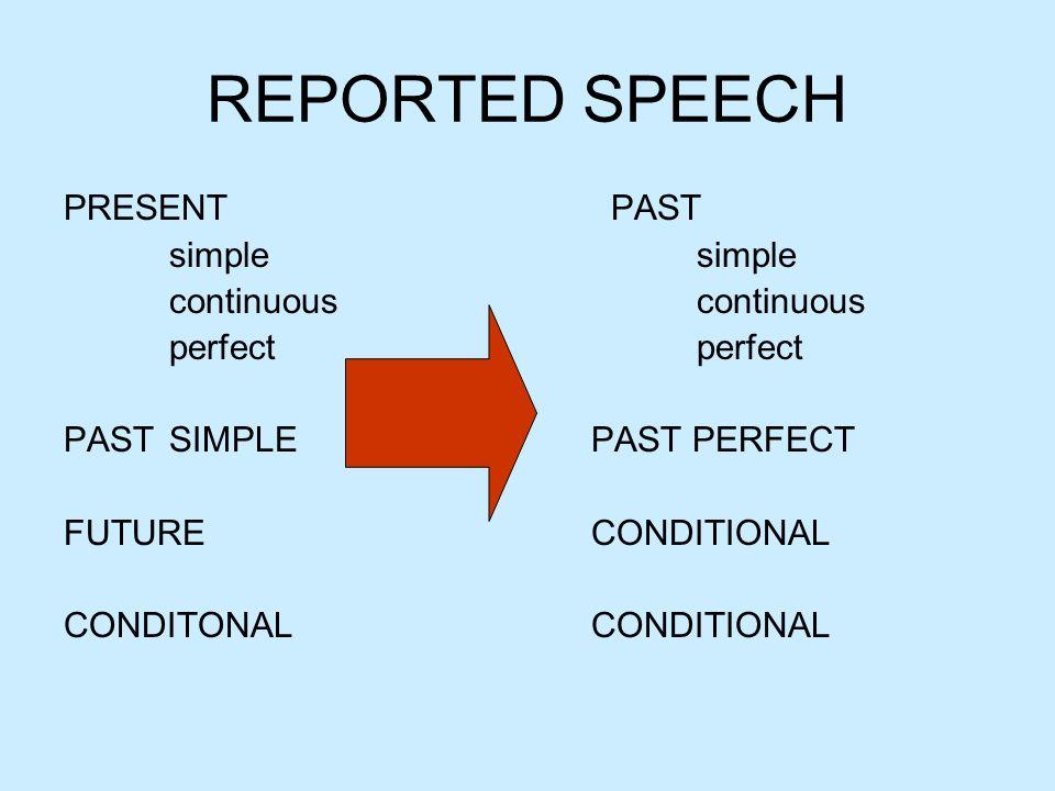 REPORTED SPEECH PRESENT PASTsimple continuous perfect PASTSIMPLEPAST PERFECT FUTURECONDITIONAL CONDITONALCONDITIONAL