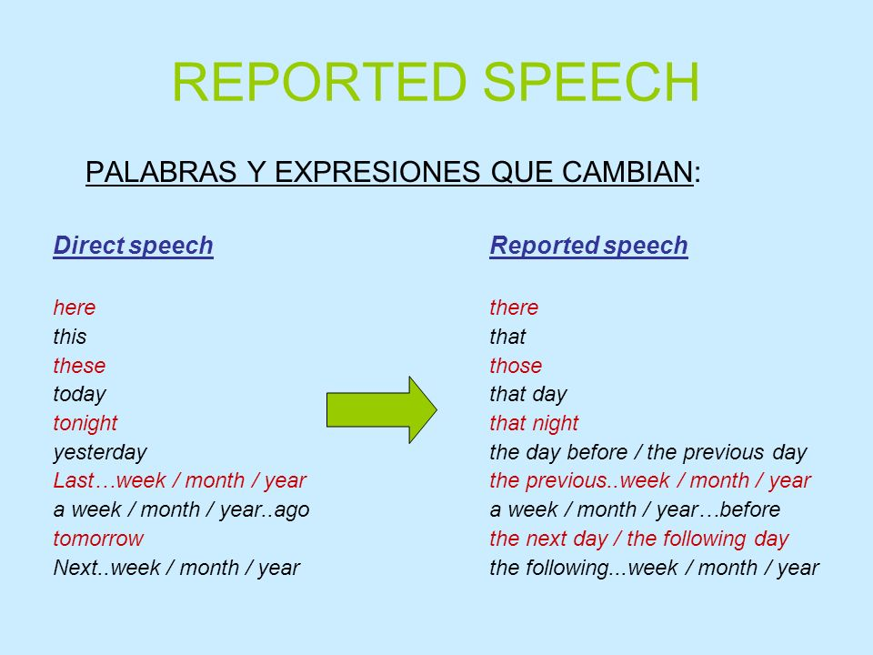 REPORTED SPEECH PALABRAS Y EXPRESIONES QUE CAMBIAN: Direct speechReported speech herethere thisthat thesethose todaythat day tonightthat night yesterd