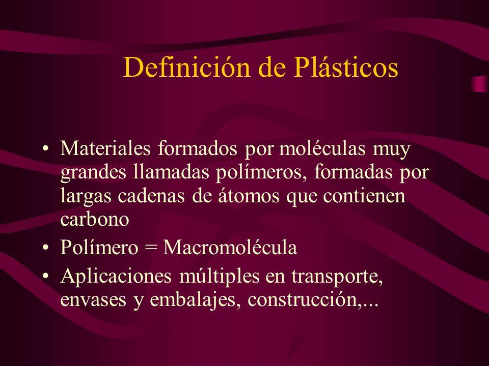 Definición de Plásticos Materiales formados por moléculas muy grandes llamadas polímeros, formadas por largas cadenas de átomos que contienen carbono