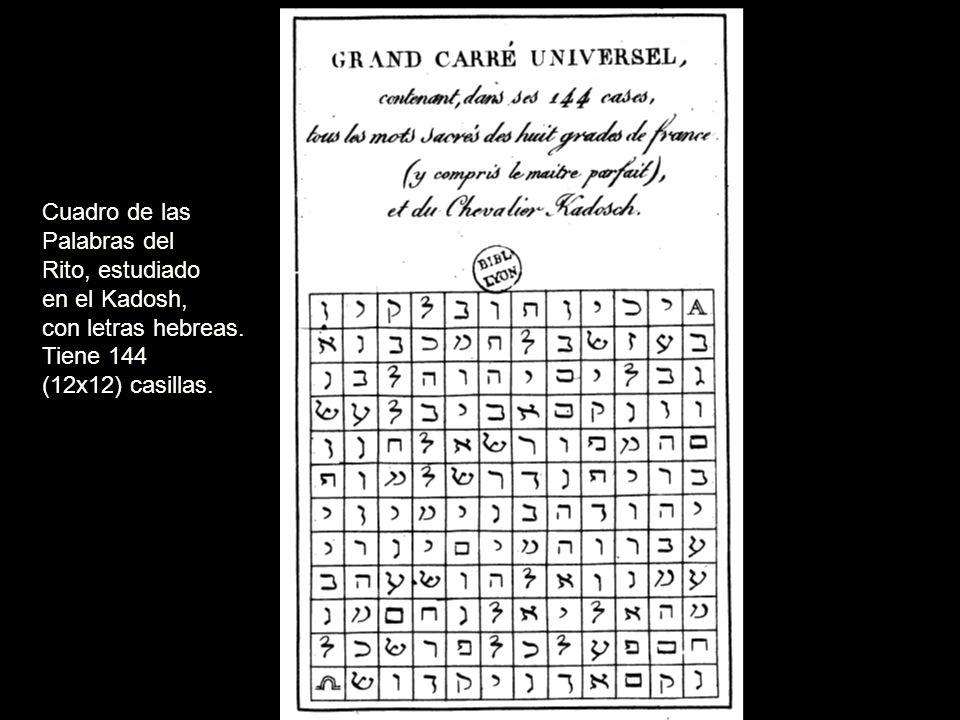 Cuadro de las Palabras del Rito, estudiado en el Kadosh, con letras hebreas. Tiene 144 (12x12) casillas.