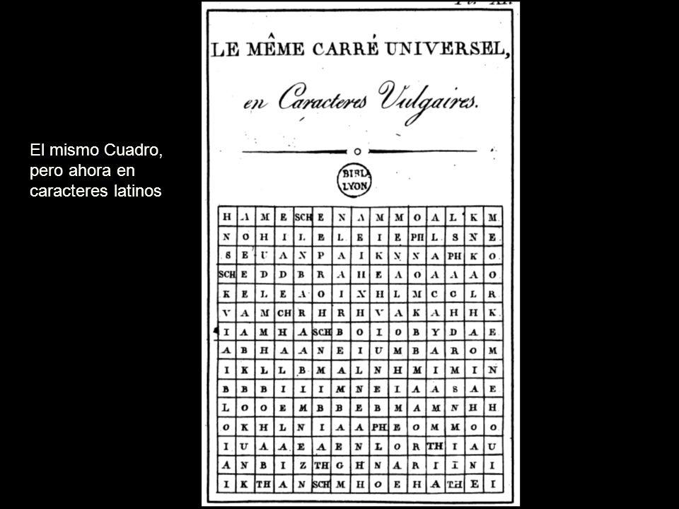 El mismo Cuadro, pero ahora en caracteres latinos