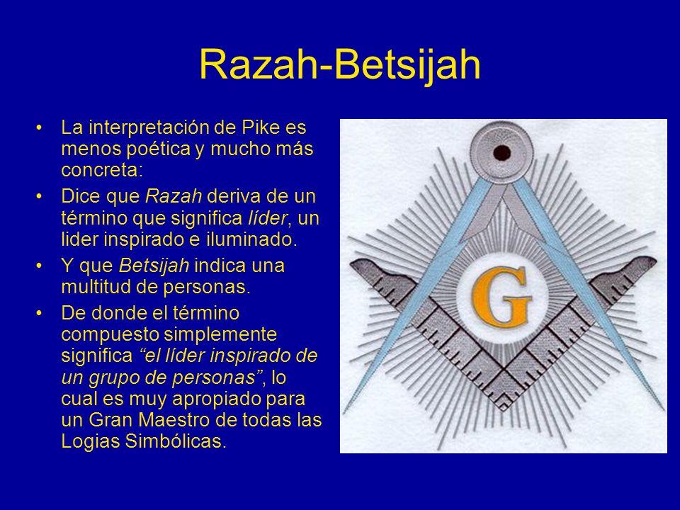 Razah-Betsijah La interpretación de Pike es menos poética y mucho más concreta: Dice que Razah deriva de un término que significa líder, un lider insp