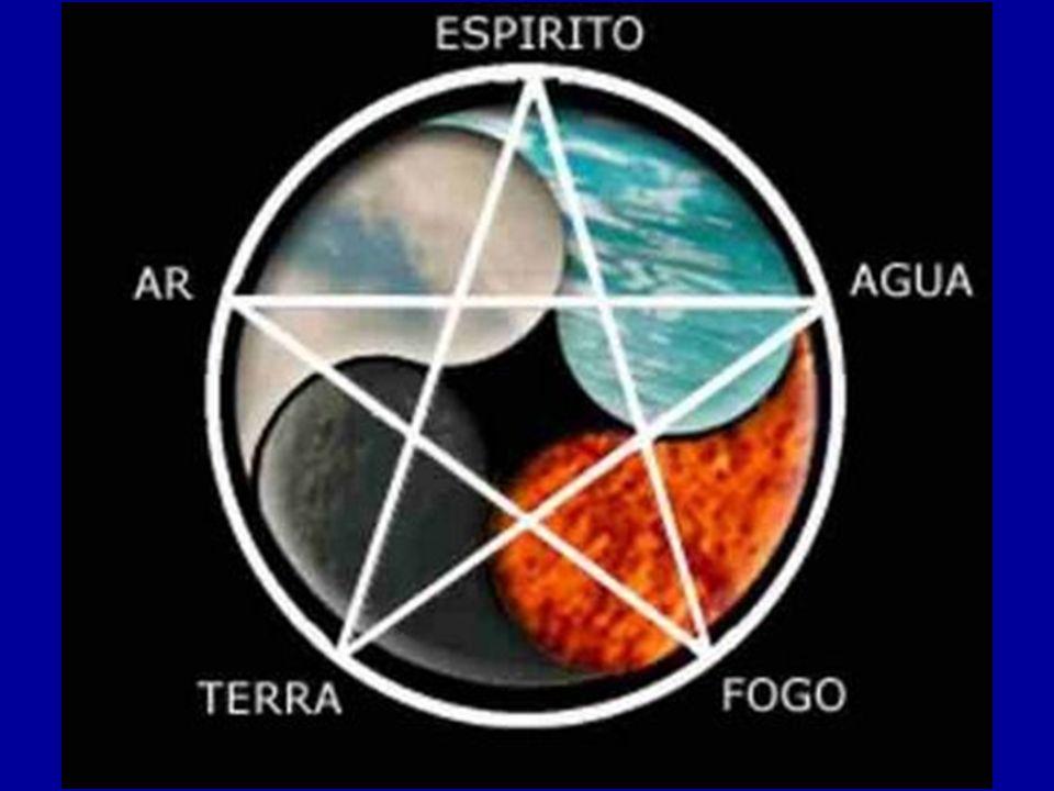 III. Los viajes El Maestro realiza nueve viajes en el curso de su Iniciación, después de los cuales se purifica por el hierro y por el fuego. Algunos