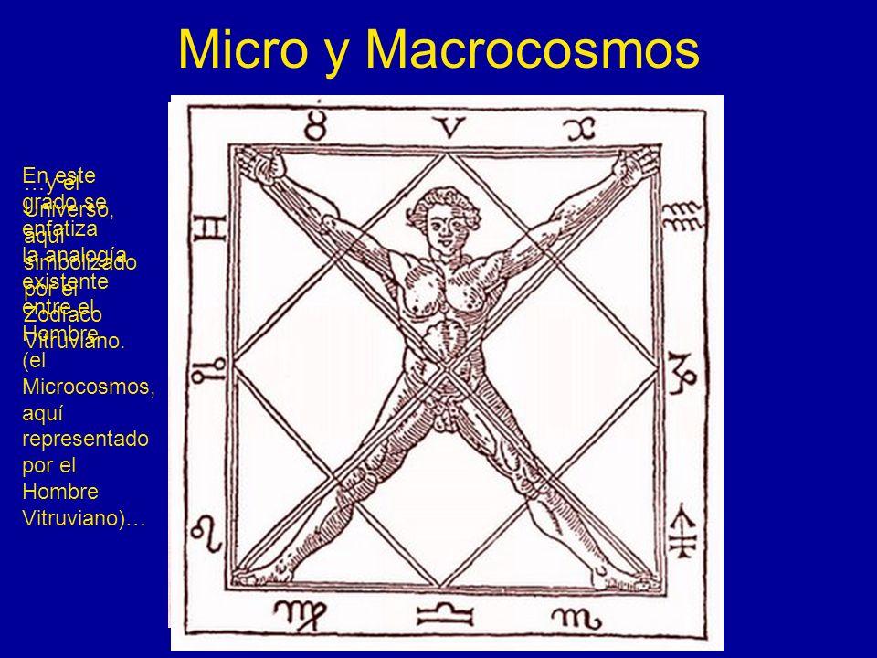 Micro y Macrocosmos En este grado se enfatiza la analogía existente entre el Hombre (el Microcosmos, aquí representado por el Hombre Vitruviano)… …y e