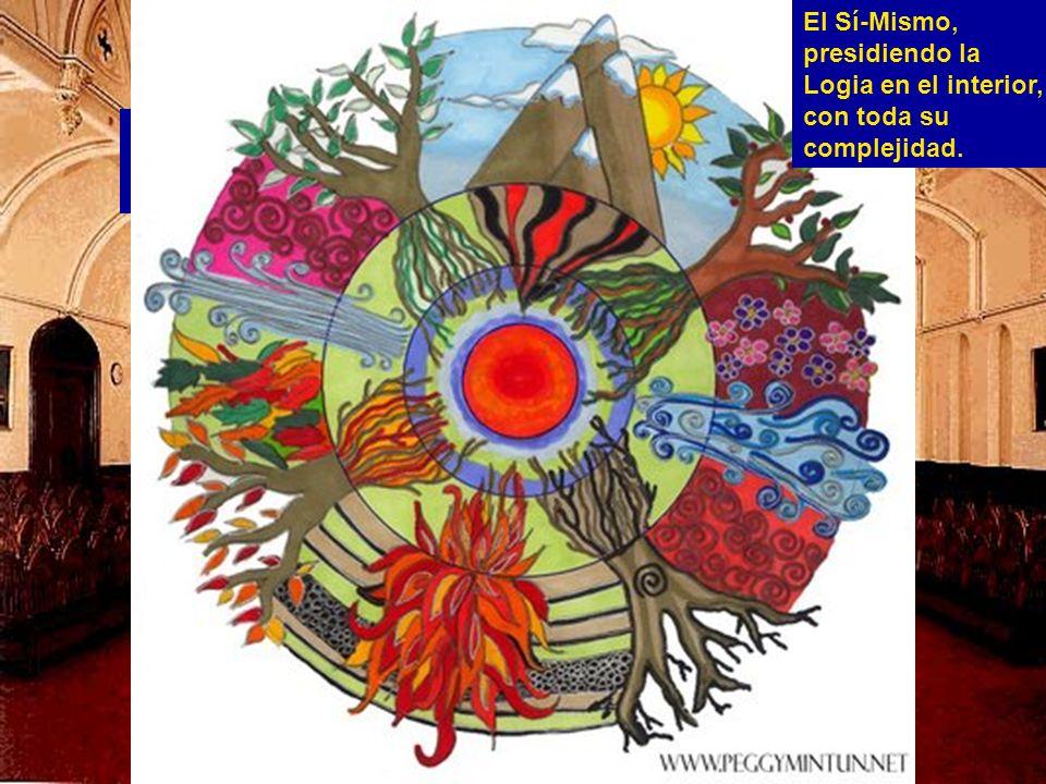 El espacio de la Logia La Logia, habitualmente considerada como símbolo del Universo, se interpreta como un espacio sagrado, en el que se manifiestan