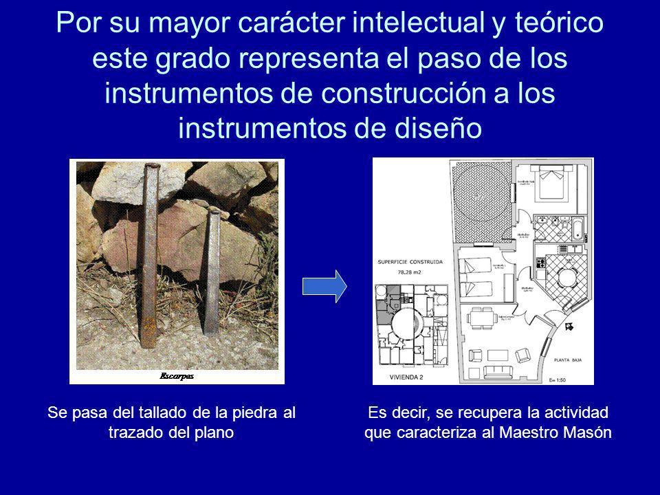 Por su mayor carácter intelectual y teórico este grado representa el paso de los instrumentos de construcción a los instrumentos de diseño Se pasa del