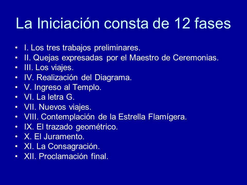 La Iniciación consta de 12 fases I. Los tres trabajos preliminares. II. Quejas expresadas por el Maestro de Ceremonias. III. Los viajes. IV. Realizaci