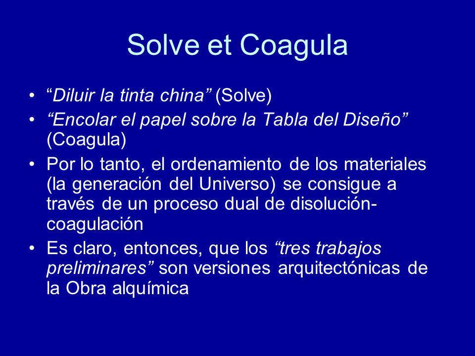 Solve et Coagula Diluir la tinta china (Solve) Encolar el papel sobre la Tabla del Diseño (Coagula) Por lo tanto, el ordenamiento de los materiales (l