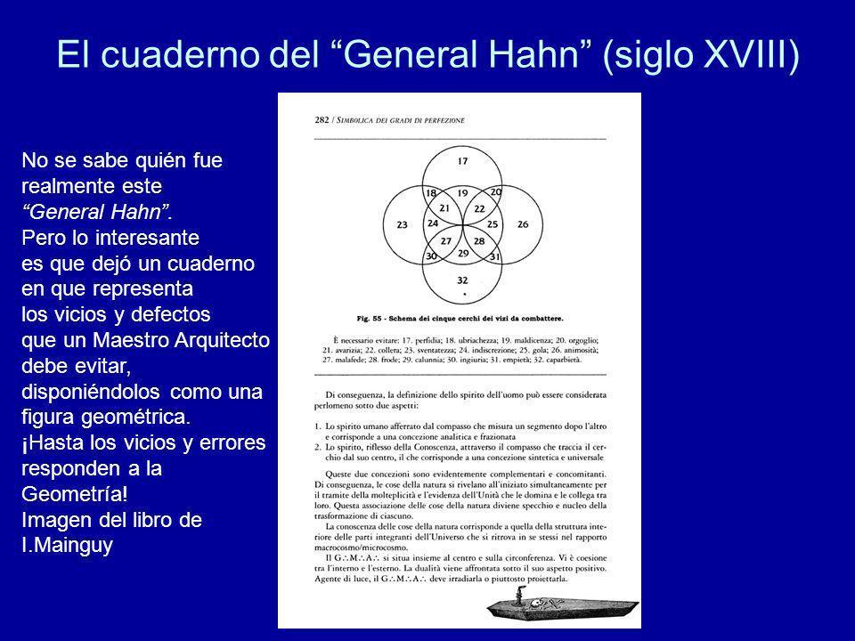 El cuaderno del General Hahn (siglo XVIII) No se sabe quién fue realmente este General Hahn. Pero lo interesante es que dejó un cuaderno en que repres