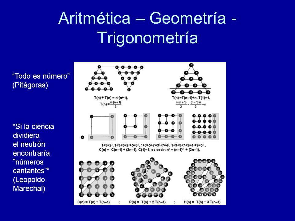 Aritmética – Geometría - Trigonometría Todo es número (Pitágoras) Si la ciencia dividiera el neutrón encontraría ¨números cantantes¨ (Leopoldo Marecha