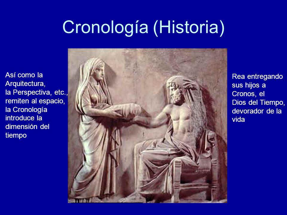 Cronología (Historia) Así como la Arquitectura, la Perspectiva, etc., remiten al espacio, la Cronología introduce la dimensión del tiempo Rea entregan