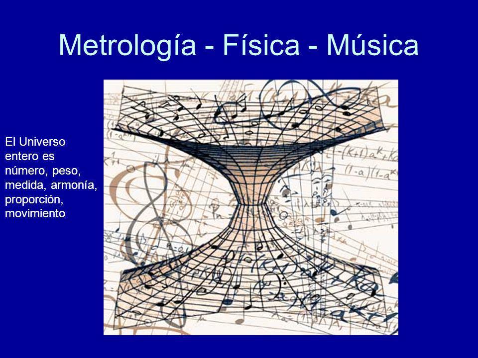 Metrología - Física - Música El Universo entero es número, peso, medida, armonía, proporción, movimiento