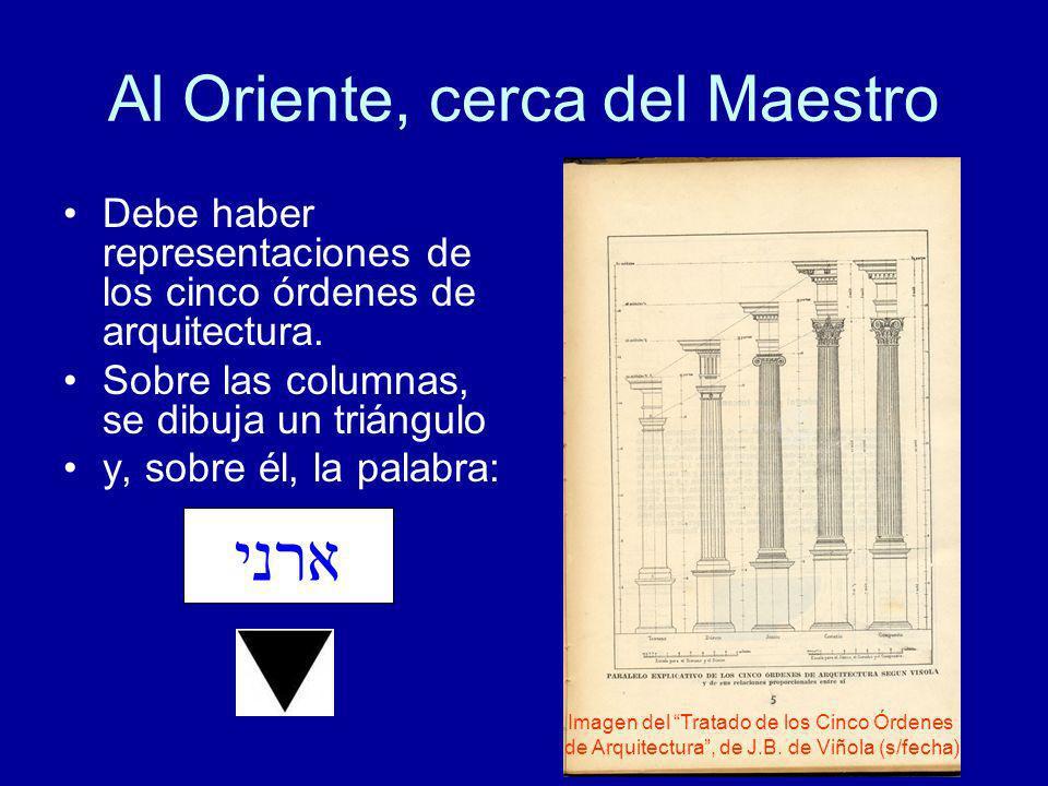 Al Oriente, cerca del Maestro Debe haber representaciones de los cinco órdenes de arquitectura. Sobre las columnas, se dibuja un triángulo y, sobre él