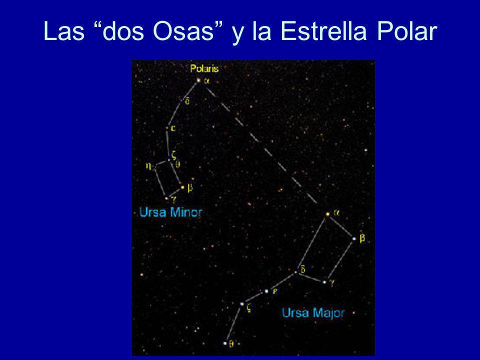 Las dos Osas y la Estrella Polar