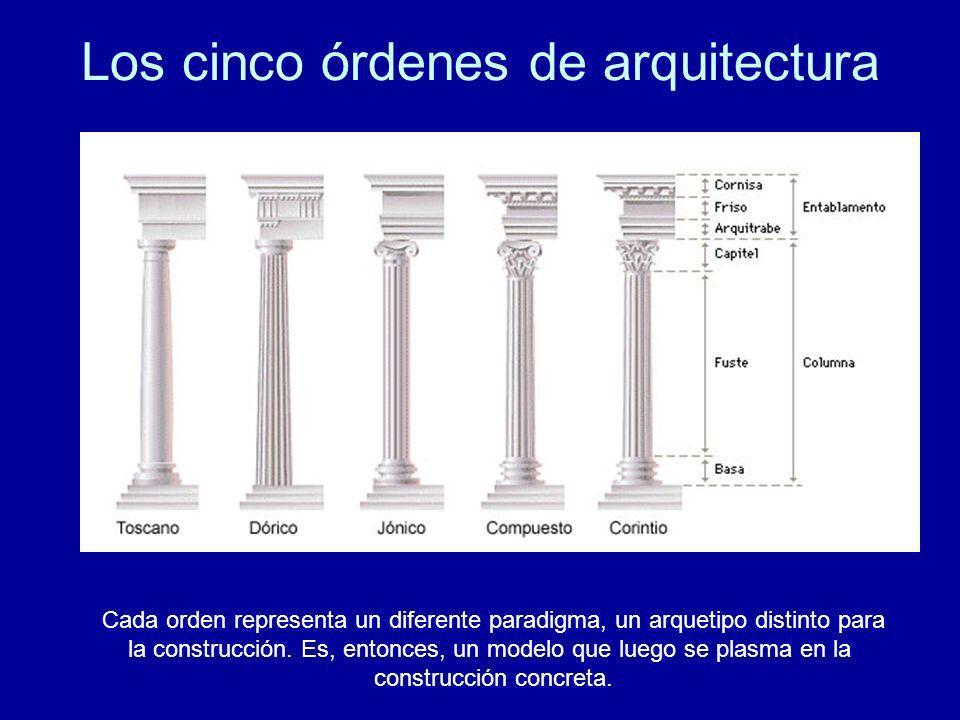 Los cinco órdenes de arquitectura Cada orden representa un diferente paradigma, un arquetipo distinto para la construcción. Es, entonces, un modelo qu