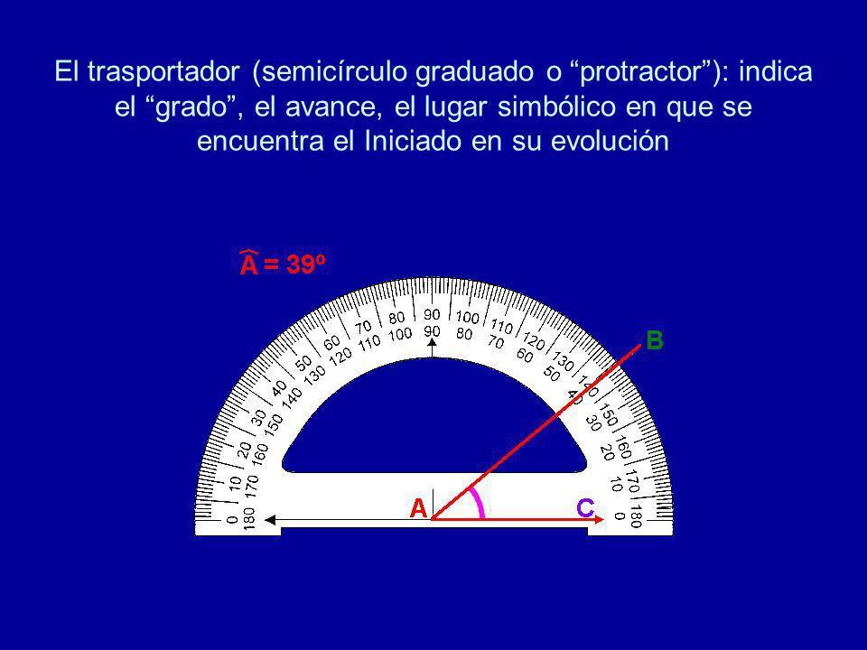 El trasportador (semicírculo graduado o protractor): indica el grado, el avance, el lugar simbólico en que se encuentra el Iniciado en su evolución