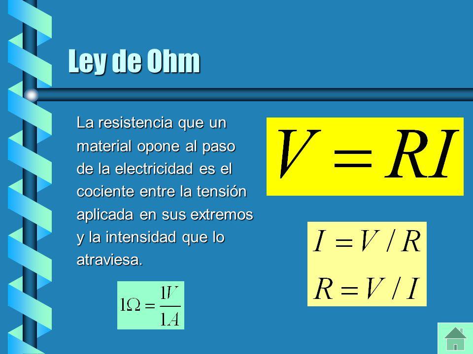 Ley de Ohm La resistencia que un material opone al paso de la electricidad es el cociente entre la tensión aplicada en sus extremos y la intensidad qu