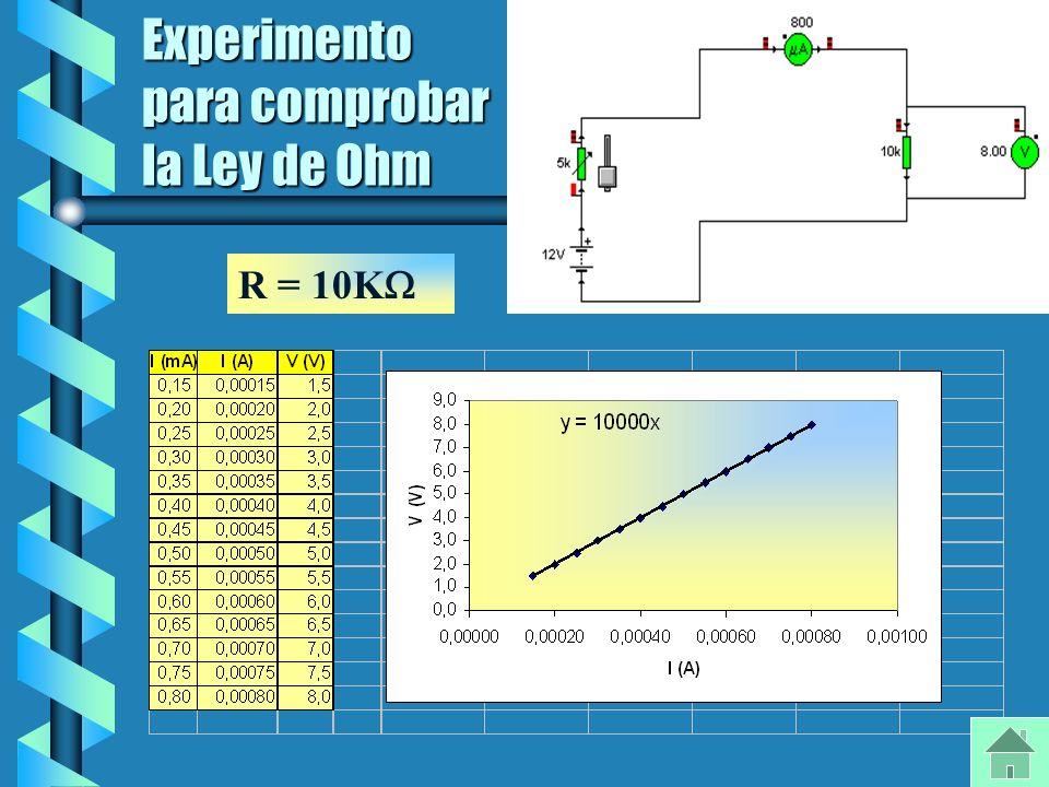Experimento para comprobar la Ley de Ohm R = 10K