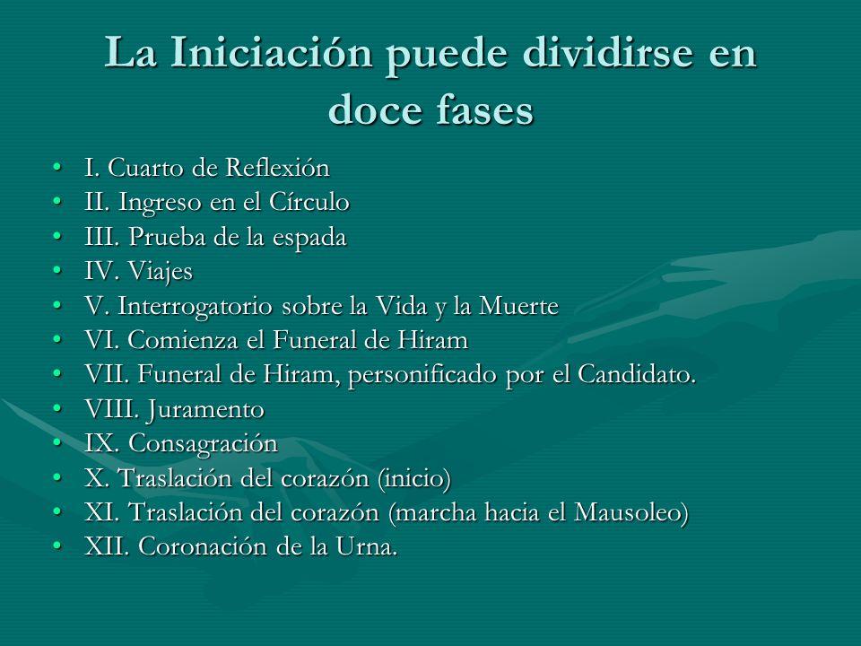 La Iniciación puede dividirse en doce fases I. Cuarto de ReflexiónI. Cuarto de Reflexión II. Ingreso en el CírculoII. Ingreso en el Círculo III. Prueb