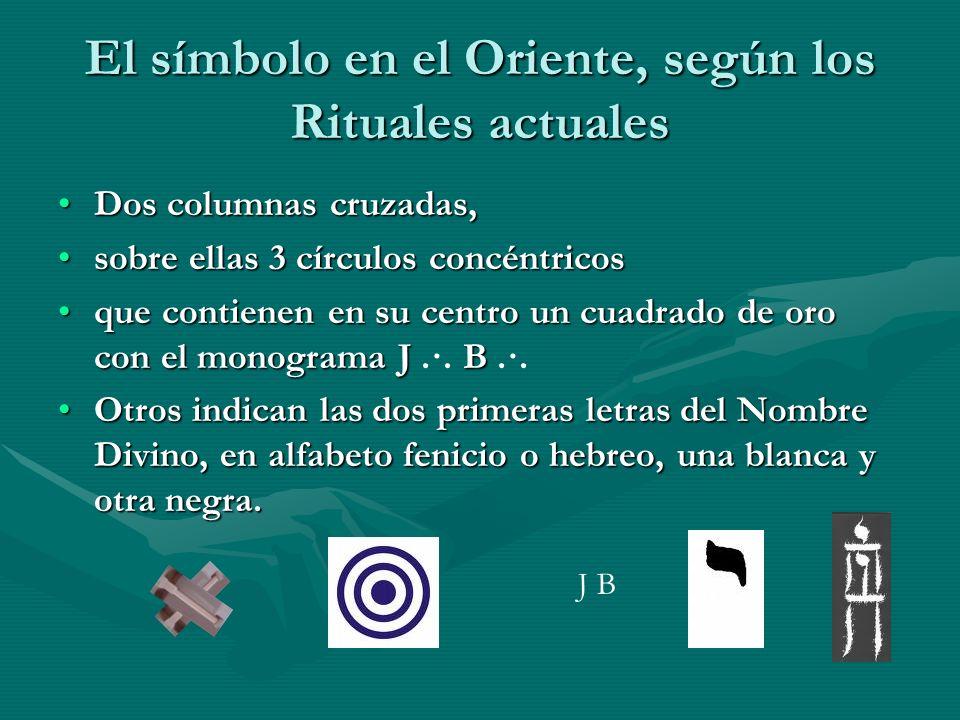 El símbolo en el Oriente, según los Rituales actuales Dos columnas cruzadas,Dos columnas cruzadas, sobre ellas 3 círculos concéntricossobre ellas 3 cí