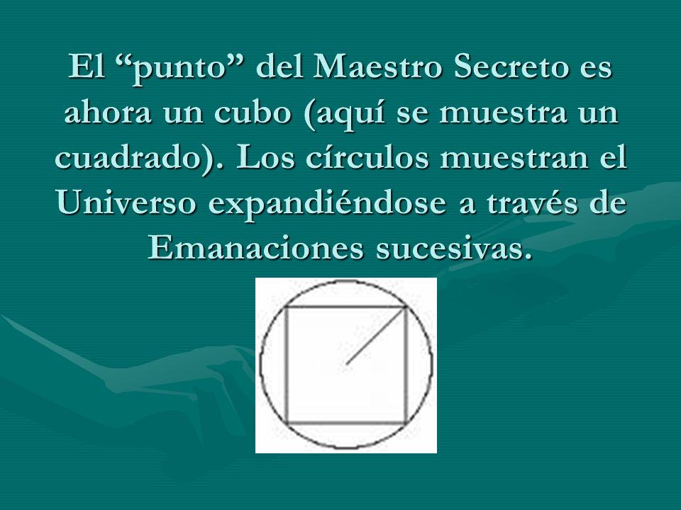 El punto del Maestro Secreto es ahora un cubo (aquí se muestra un cuadrado). Los círculos muestran el Universo expandiéndose a través de Emanaciones s