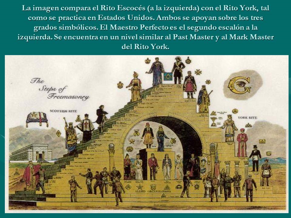La imagen compara el Rito Escocés (a la izquierda) con el Rito York, tal como se practica en Estados Unidos. Ambos se apoyan sobre los tres grados sim