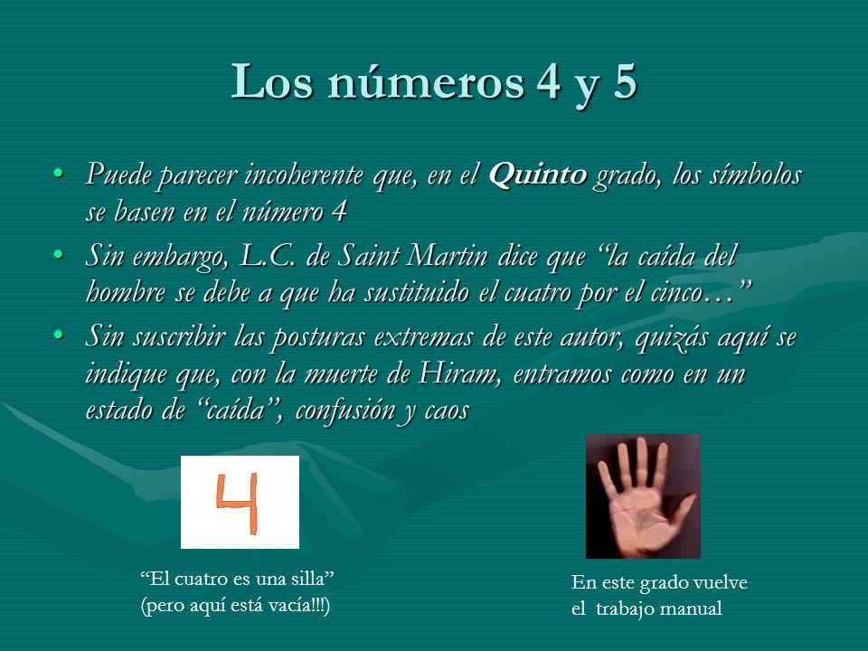 Los números 4 y 5 Puede parecer incoherente que, en el Quinto grado, los símbolos se basen en el número 4Puede parecer incoherente que, en el Quinto g