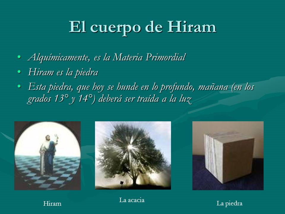 El cuerpo de Hiram Alquímicamente, es la Materia PrimordialAlquímicamente, es la Materia Primordial Hiram es la piedraHiram es la piedra Esta piedra,