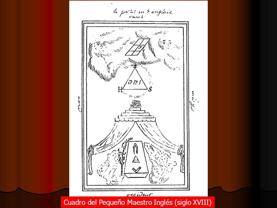 Cuadro del Pequeño Maestro Inglés (siglo XVIII)