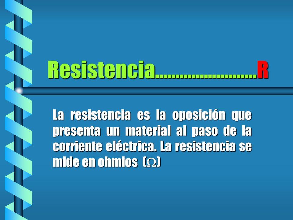Resistencia……………….……R La resistencia es la oposición que presenta un material al paso de la corriente eléctrica. La resistencia se mide en ohmios ( )